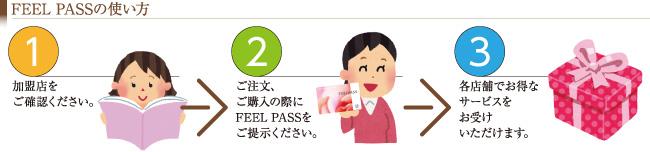 feel passの使い方
